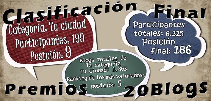 """""""CLASIFICACIÓN DE VINOTOROTECA EN LOS PREMIOS 20BLOGS"""""""